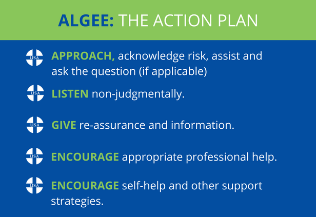 ALGEE action plan workplace