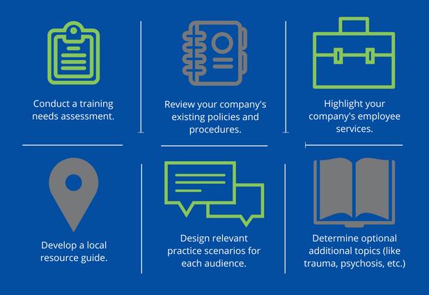 custom mental health training workplace