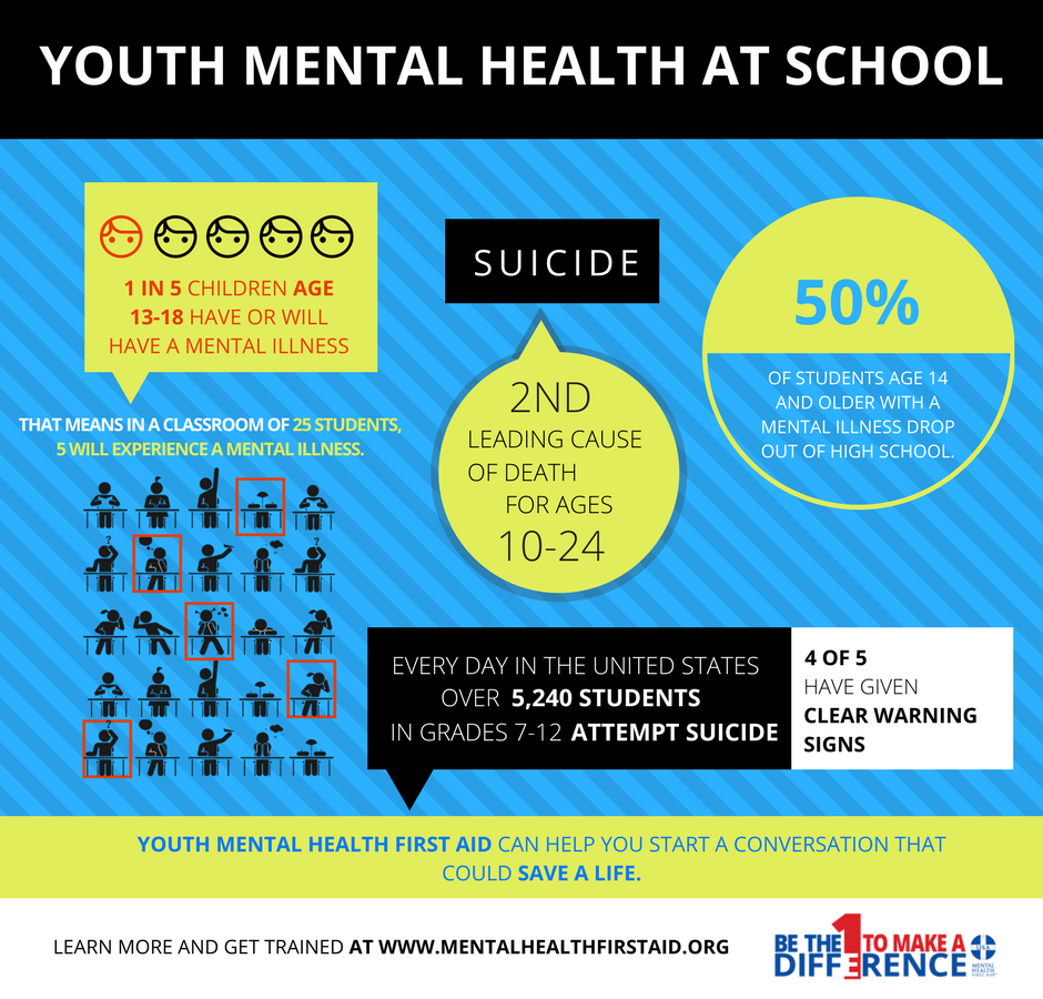 'Black hole' in youth mental health support